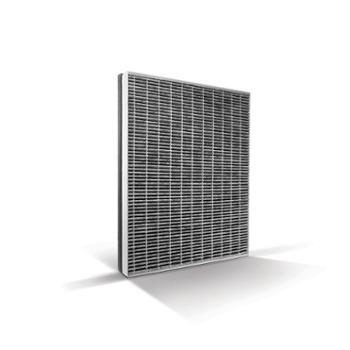 飞利浦空气净化器滤网FY3107原装滤芯除甲醛雾霾适配AC4076AC4016